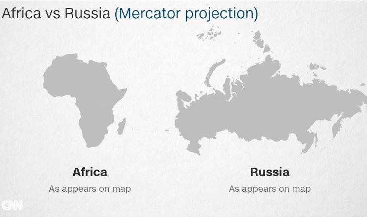 Afrika Rusya İlişkisi